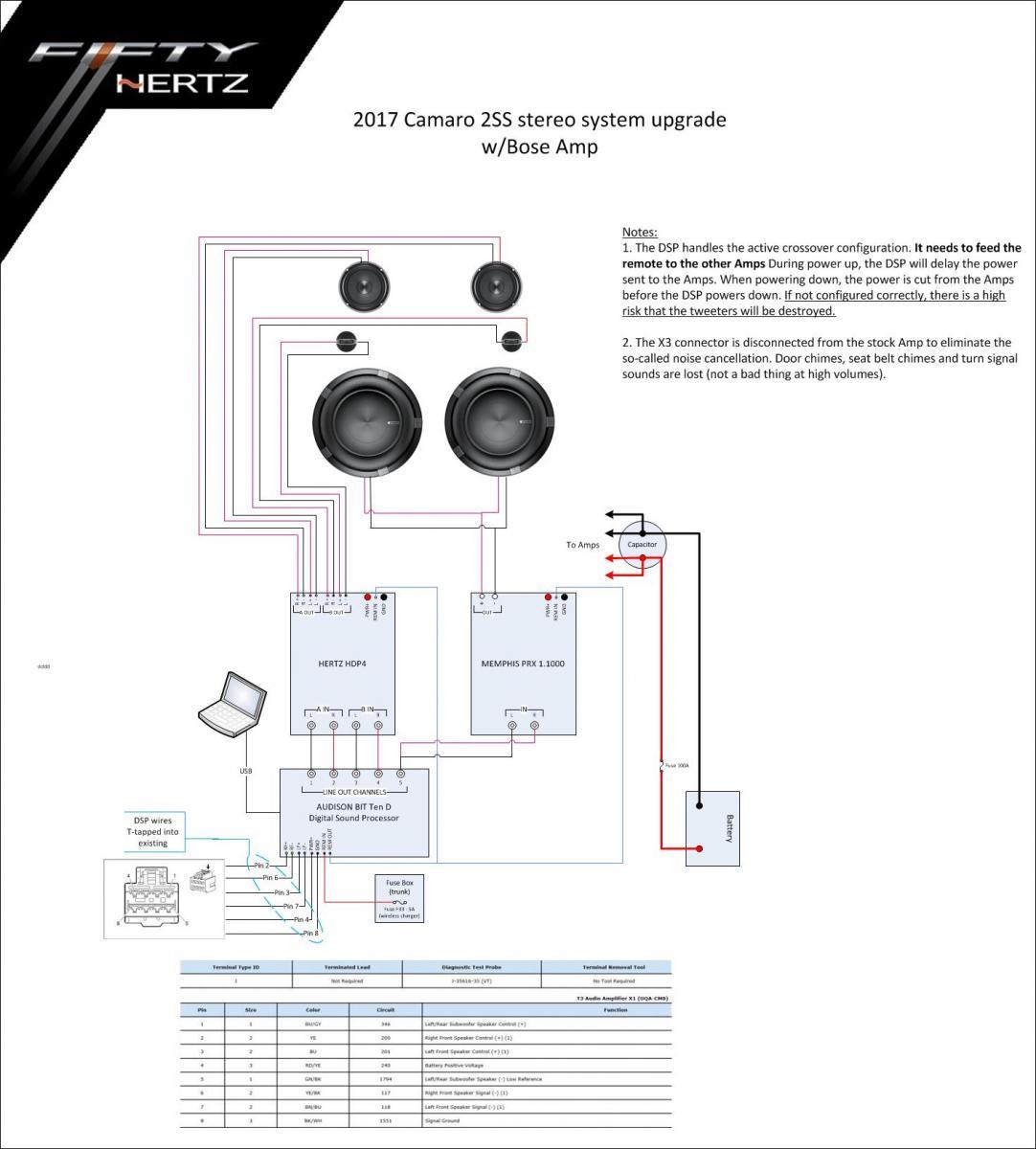 The Experiment... Stock 9 + 6 Speaker Custom Build, \'17 2SS - CAMARO6