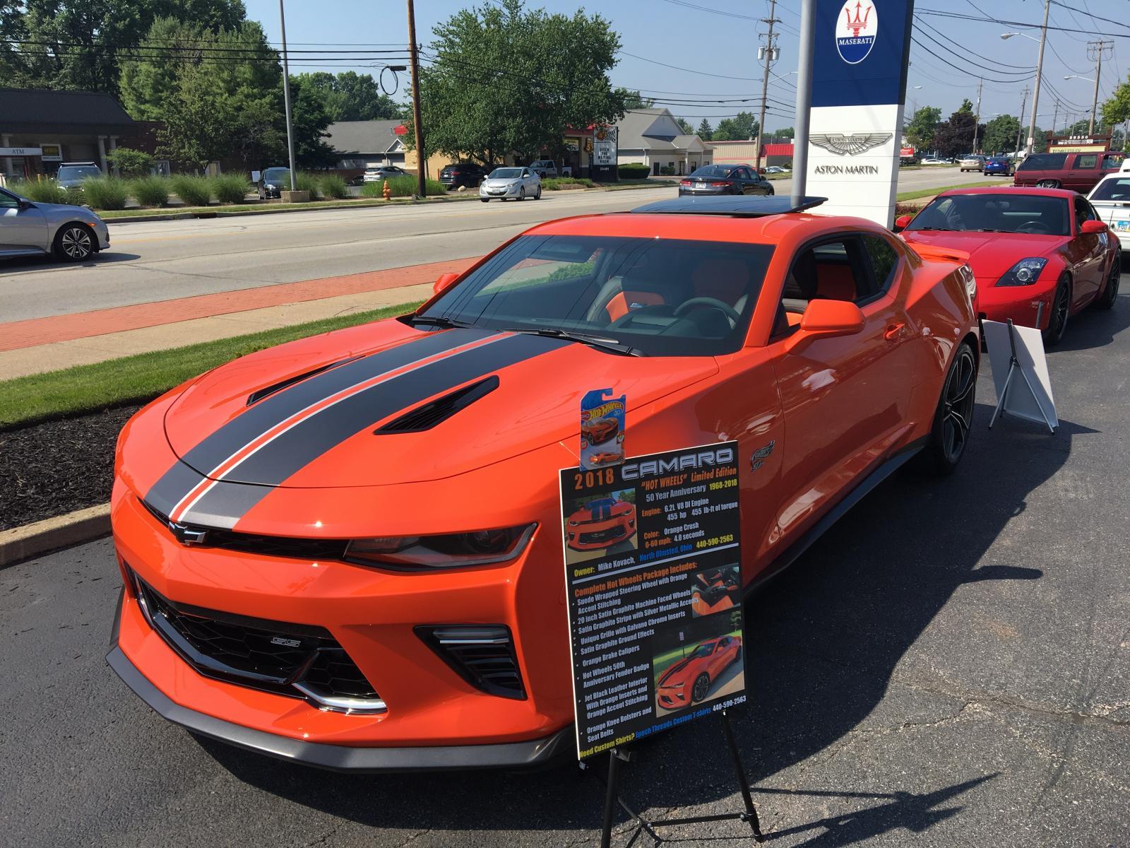 My Hot Cars - Best Car 2017