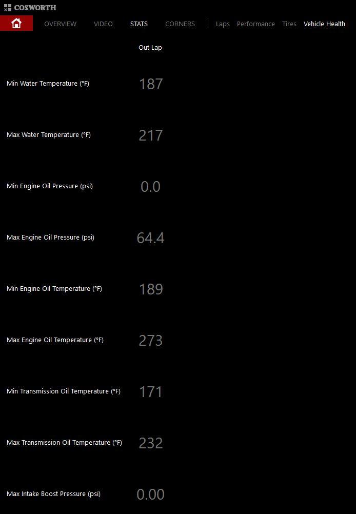 Name:  COTA PDR Temperatures.JPG Views: 174 Size:  42.8 KB