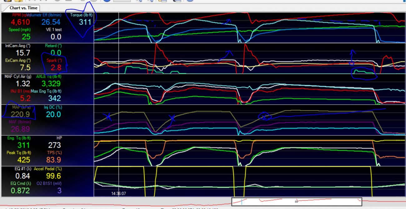 Name:  mw-chart.jpg Views: 513 Size:  145.0 KB