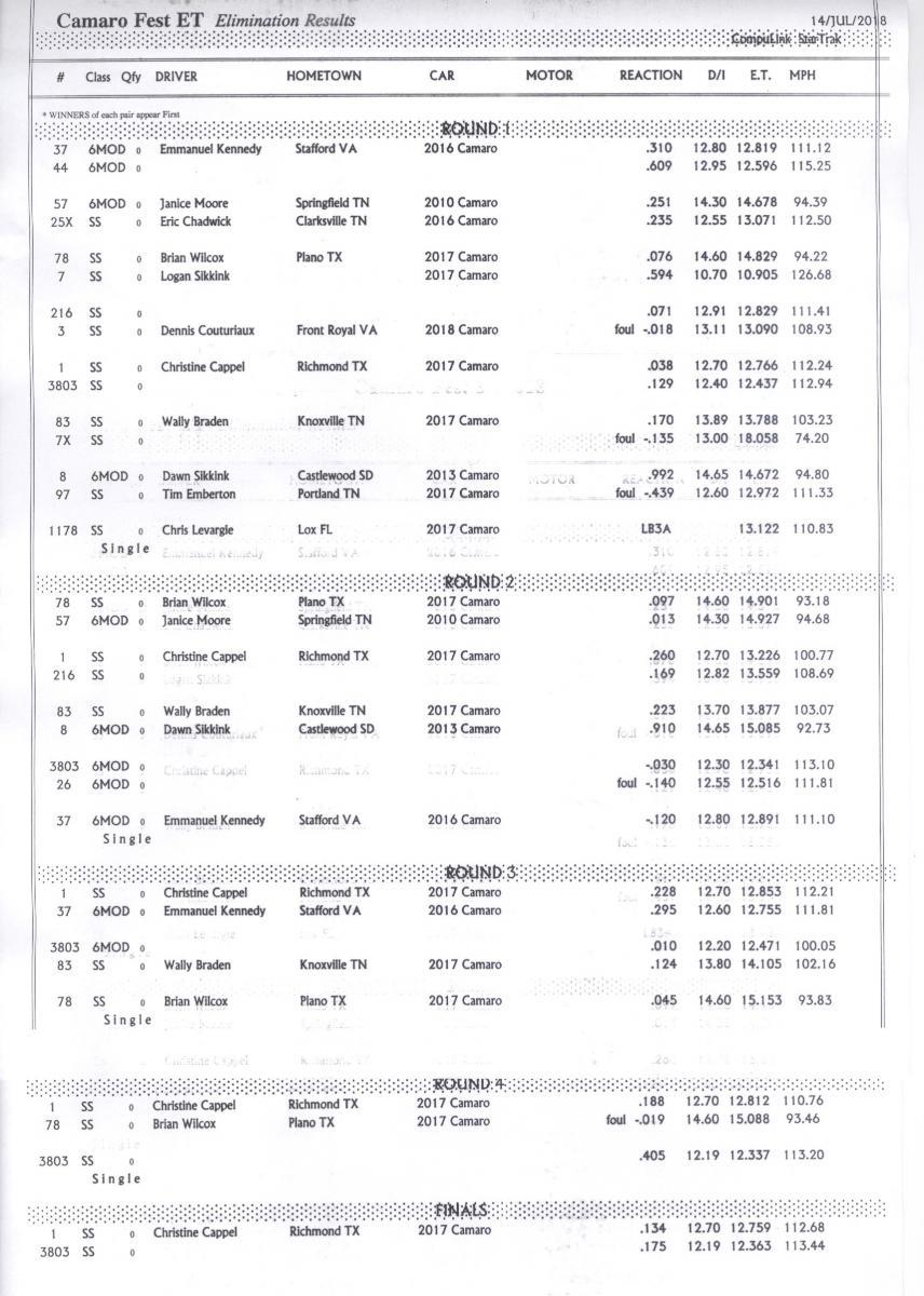 Name:  Bracket Racing Results.jpg Views: 674 Size:  140.9 KB