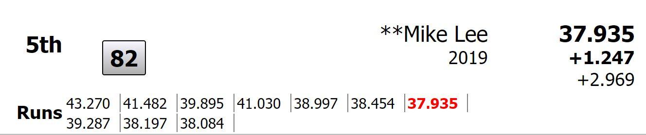Name:  autox times.JPG Views: 42 Size:  44.6 KB