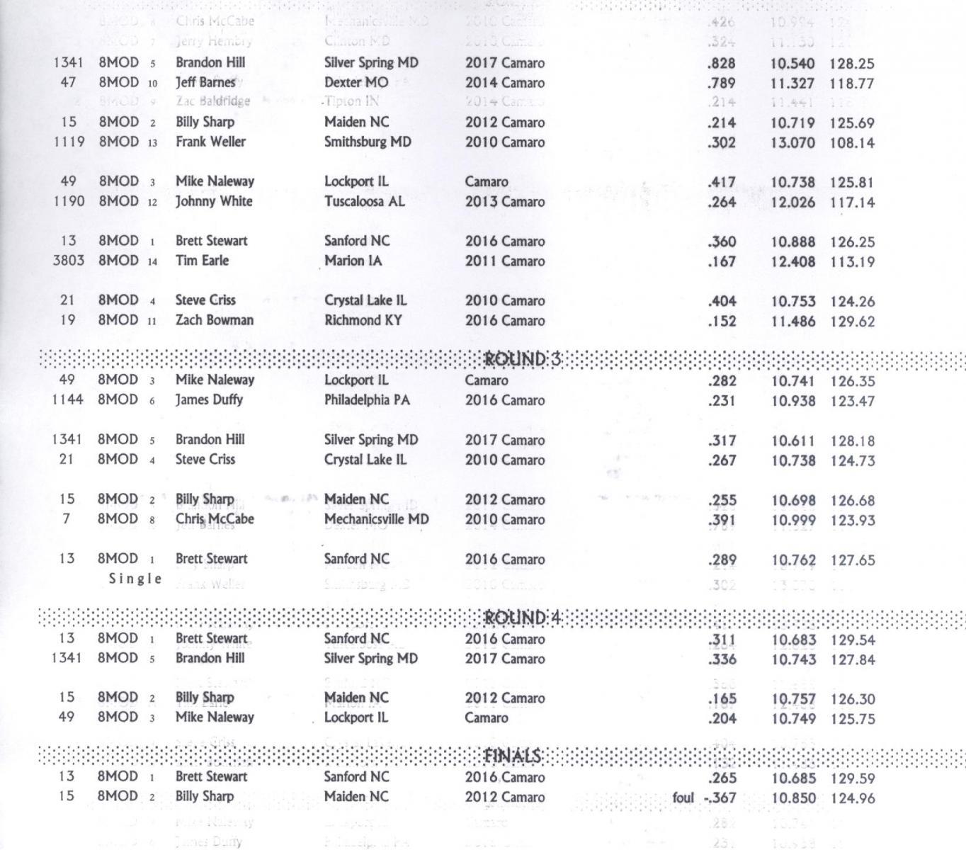 Name:  V8 Mod (SBE) Elimination Results 002.jpg Views: 391 Size:  177.7 KB