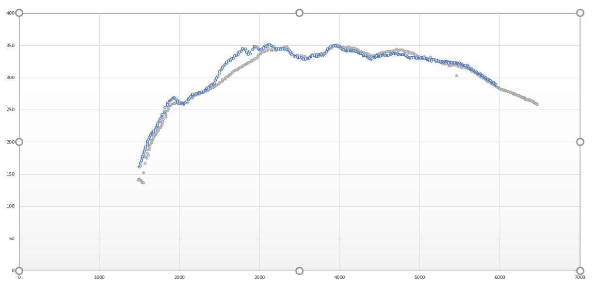 Name:  muffler measure.PNG Views: 113 Size:  36.8 KB