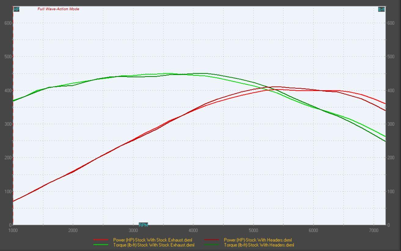Name:  Stock Comparison.JPG Views: 146 Size:  98.4 KB