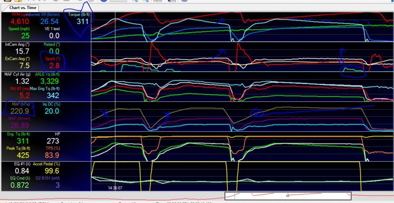 Name:  mw-chart.jpg Views: 289 Size:  145.0 KB