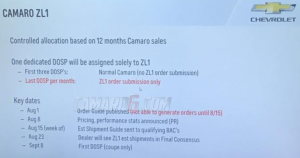 camaro-zl1-dates