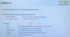 camaro-zl1-dates